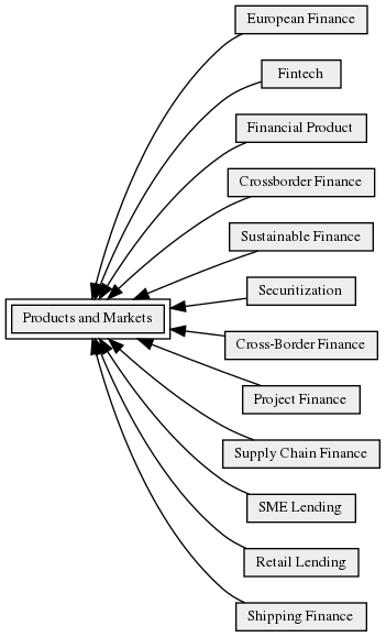 Products_and_Markets