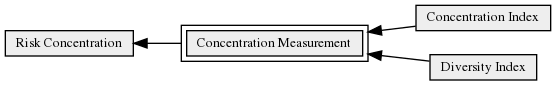 Concentration_Measurement
