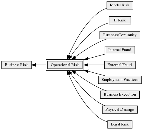 Operational_Risk